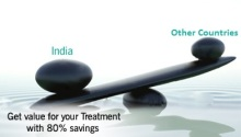 Comparision of Hair Transplant Cost
